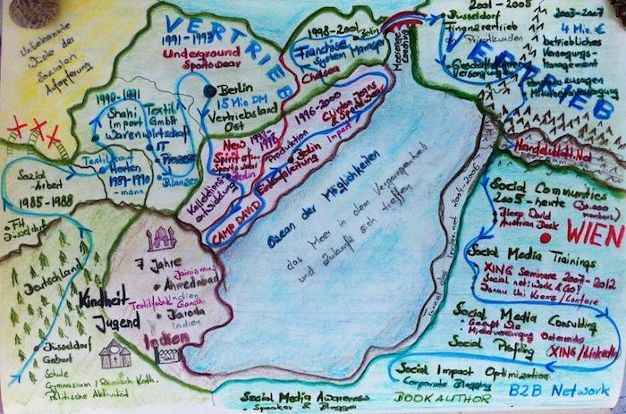 Lebenslandkarte - Michael Rajiv Shah